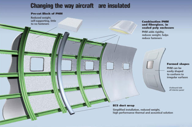 Aircraft Trim Panels