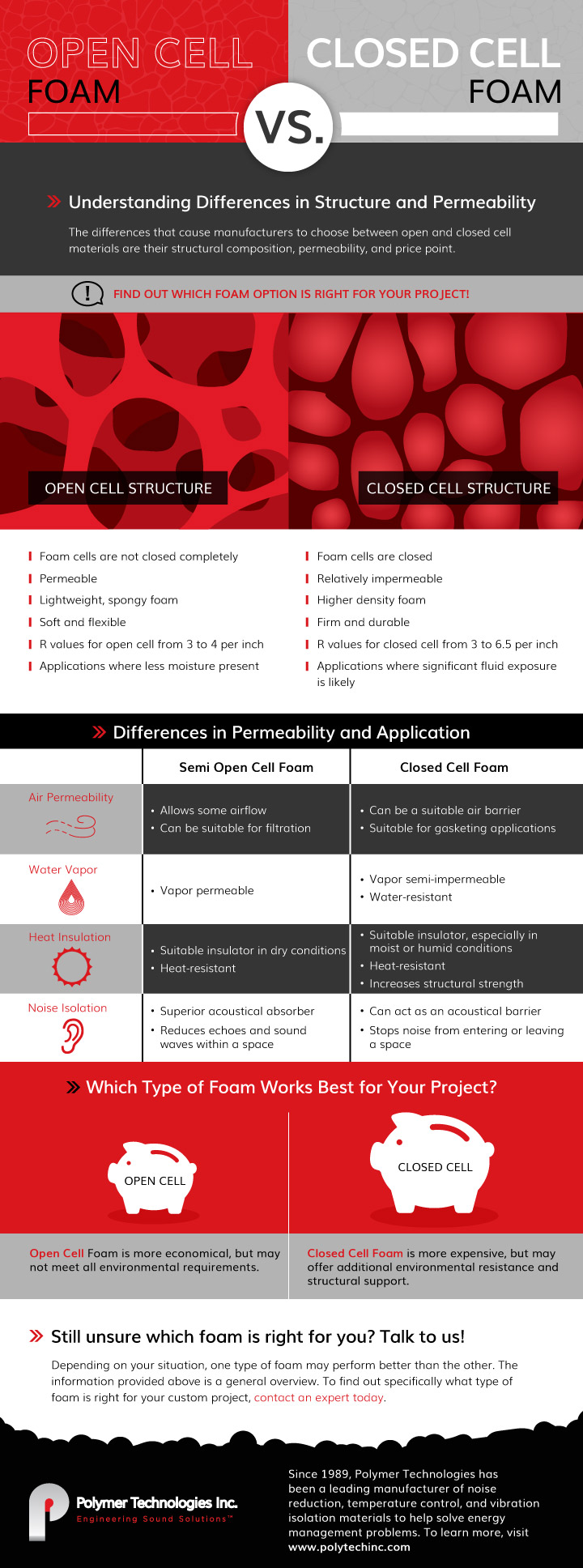 Open vs Closed cell foam infographic by Polymer Technologies